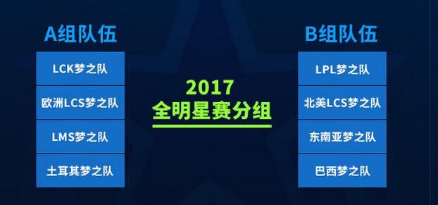 2017全明星赛程出炉 12月8日~11日每日7-15分开打